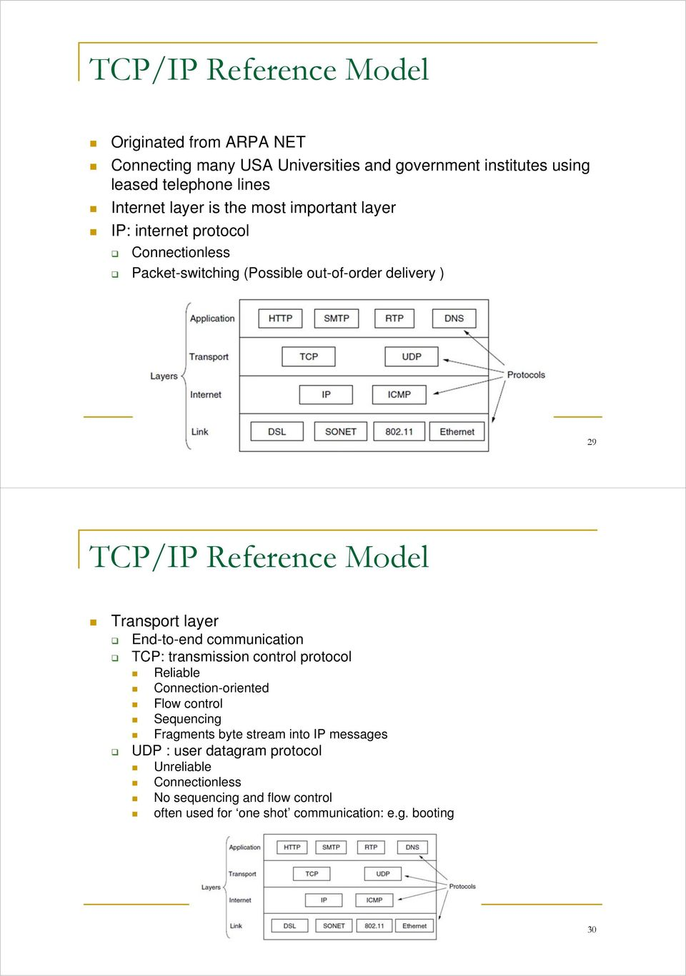 Transport layer End-to-end communication TCP: transmission control protocol Reliable Connection-oriented Flow control Sequencing Fragments byte stream into