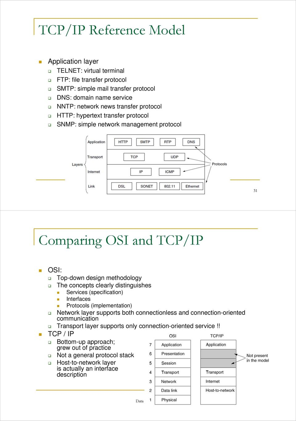 distinguishes Services (specification) Interfaces Protocols (implementation) Network layer supports both connectionless and connection-oriented communication Transport layer supports