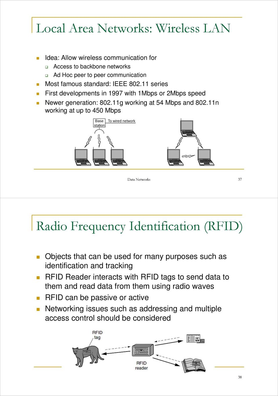 11n working at up to 450 Mbps Data Networks 37 Radio Frequency Identification (RFID) Objects that can be used for many purposes such as identification and tracking RFID