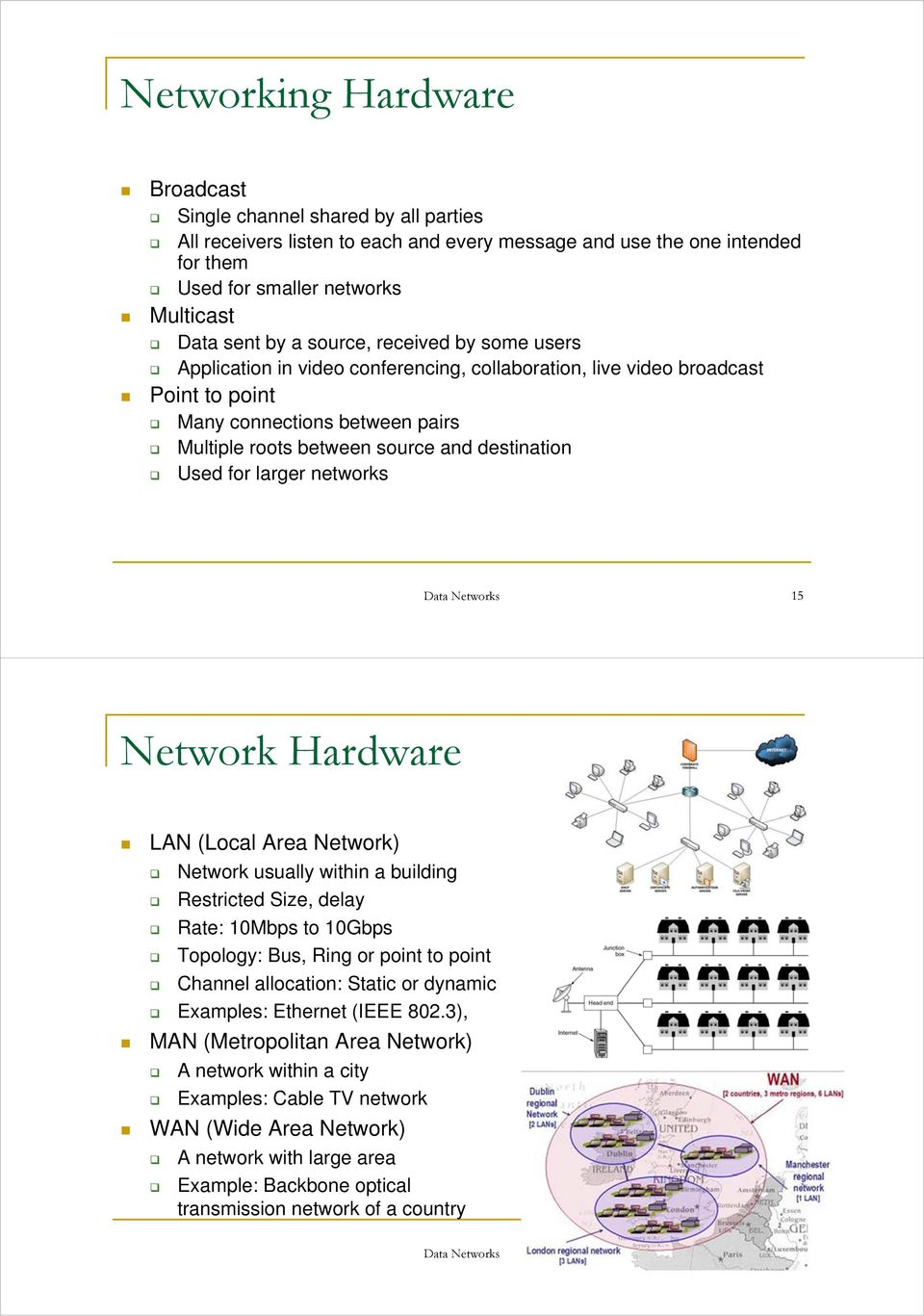 for larger networks Data Networks 15 Network Hardware LAN (Local Area Network) Network usually within a building Restricted Size, delay Rate: 10Mbps to 10Gbps Topology: Bus, Ring or point to point