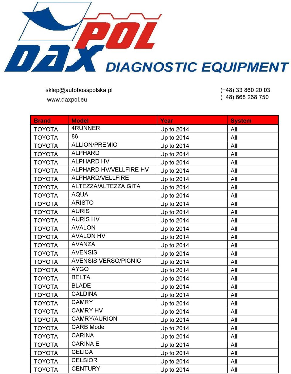 Wiring diagrams toyota avanza project 06 crown vic fuse box diagram 48 48 pdf page 1 20867523 sklep autobosspolska pl 48 33 860 20 03 www daxpol eu 48 668 268 750html wiring diagrams toyota avanza project asfbconference2016 Images