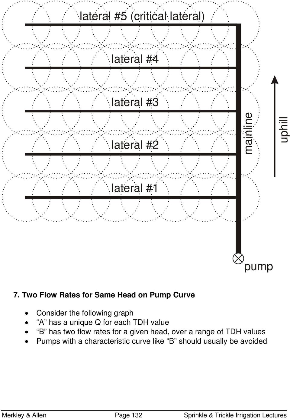 TDH value B has two flow rates for a given head, over a range of TDH values Pumps with a