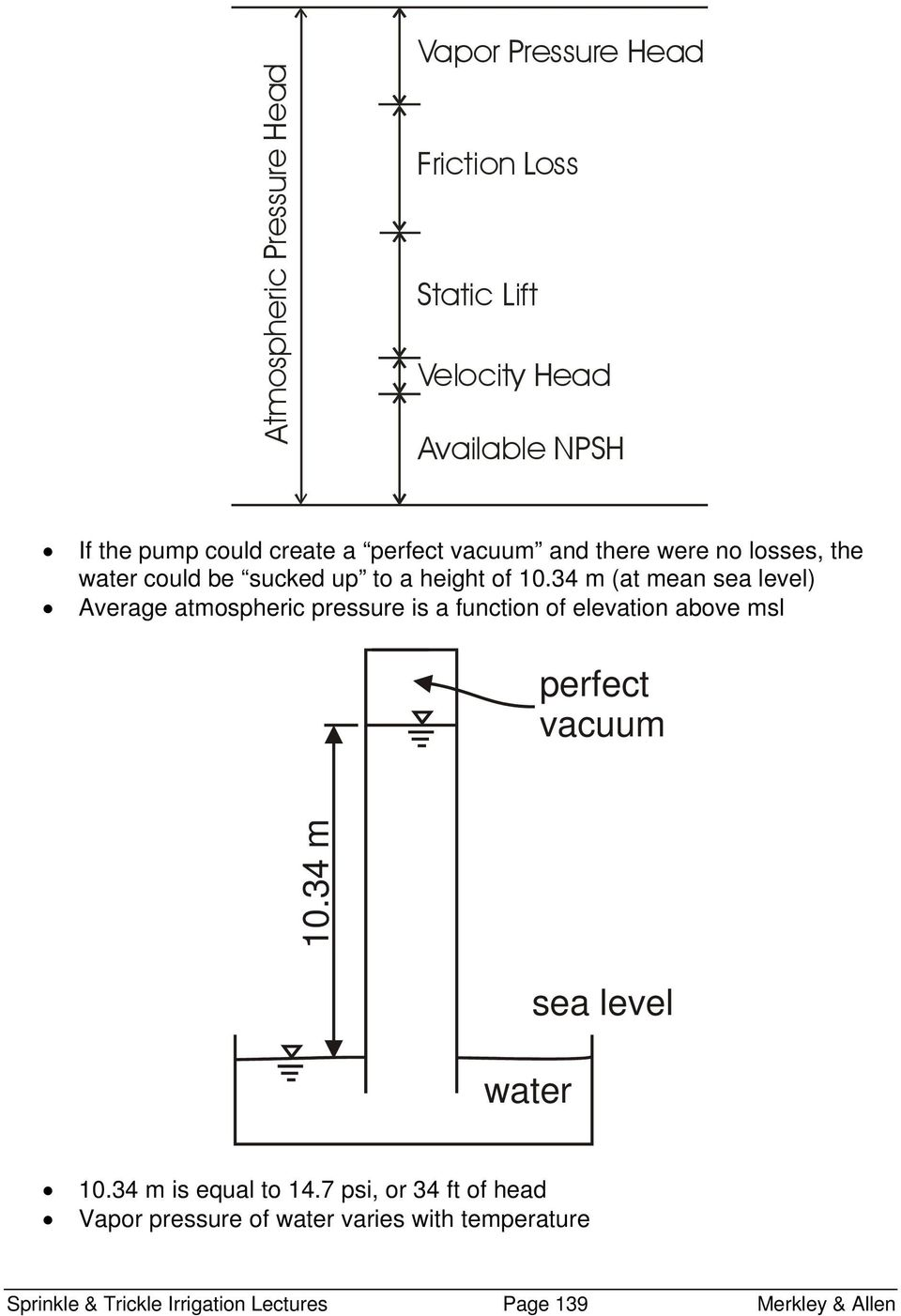 34 m (at mean sea level) Average atmospheric pressure is a function of elevation above msl perfect vacuum 10.