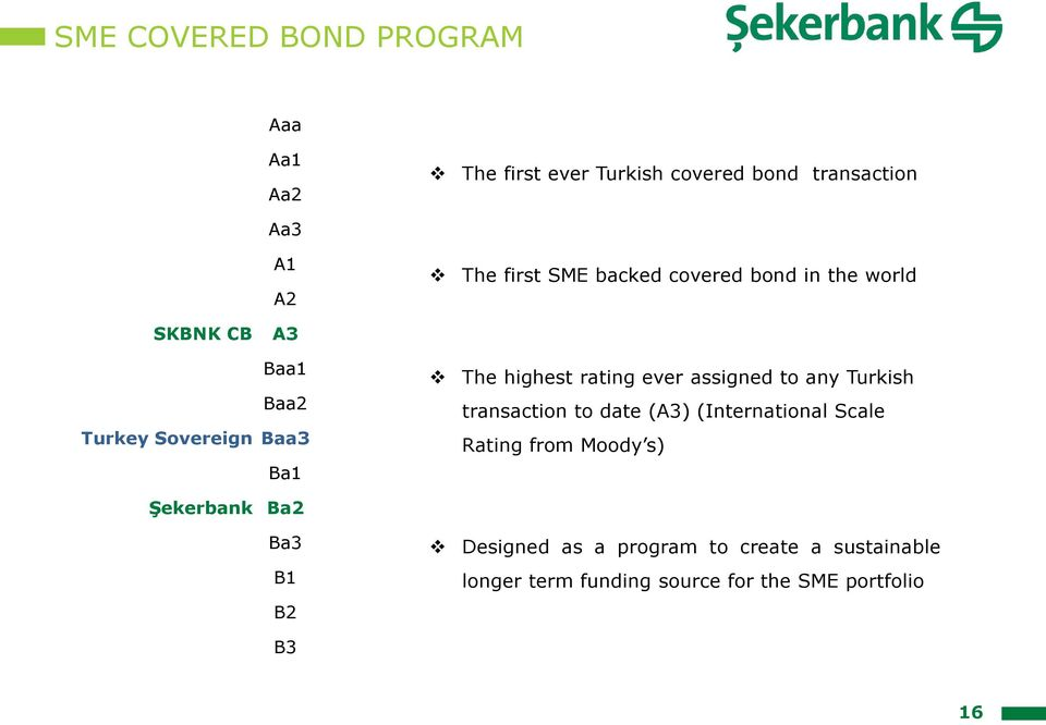 B3 The highest rating ever assigned to any Turkish transaction to date (A3) (International Scale Rating