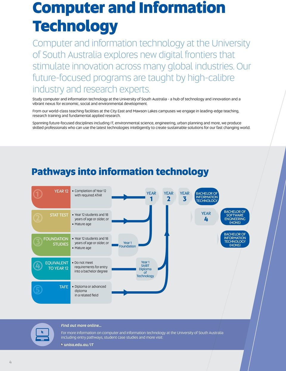 Study computer and information technology at the University of South Australia - a hub of technology and innovation and a vibrant nexus for economic, social and environmental development.