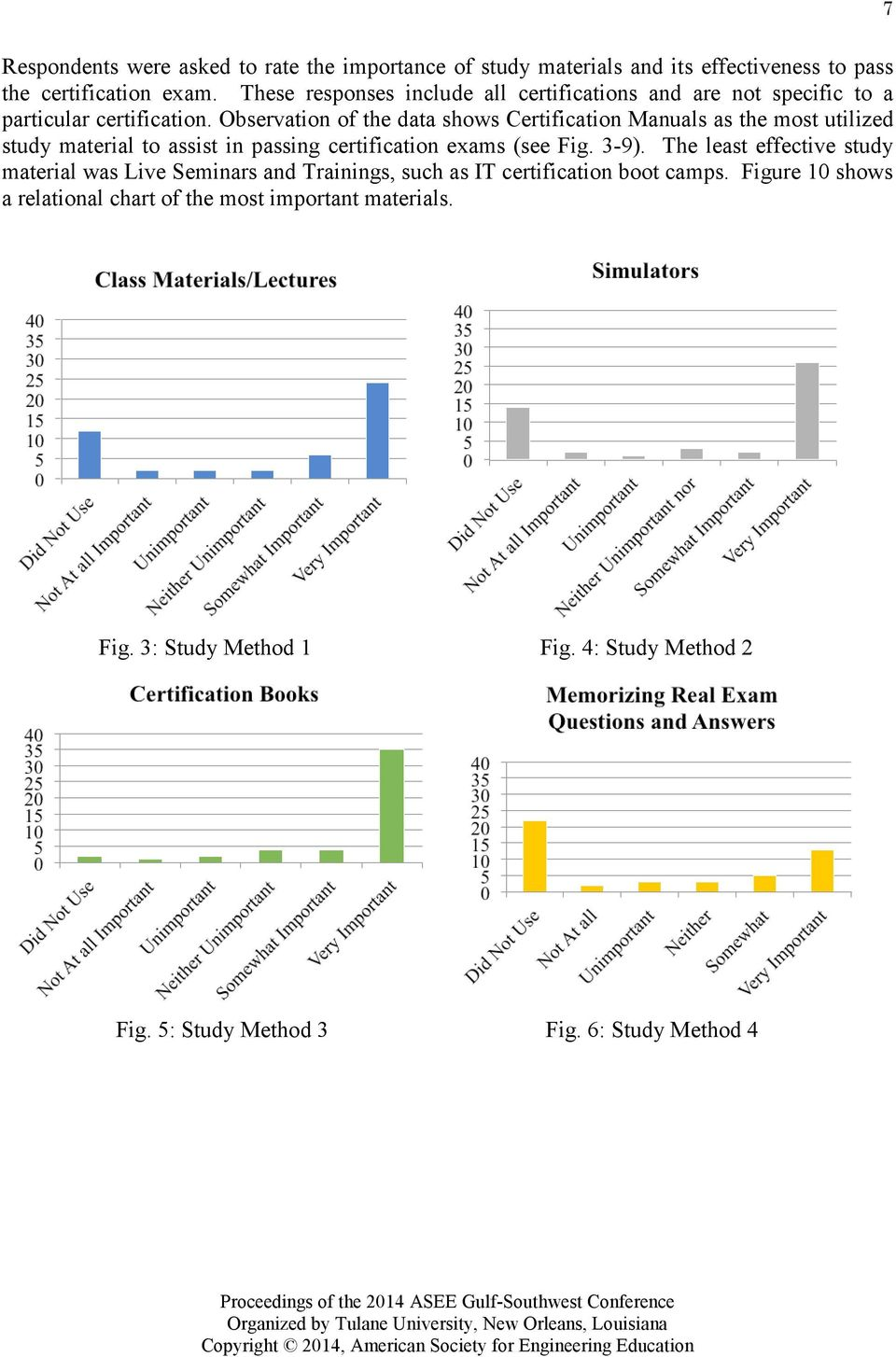 Observation of the data shows Certification Manuals as the most utilized study material to assist in passing certification exams (see Fig. 3-9).
