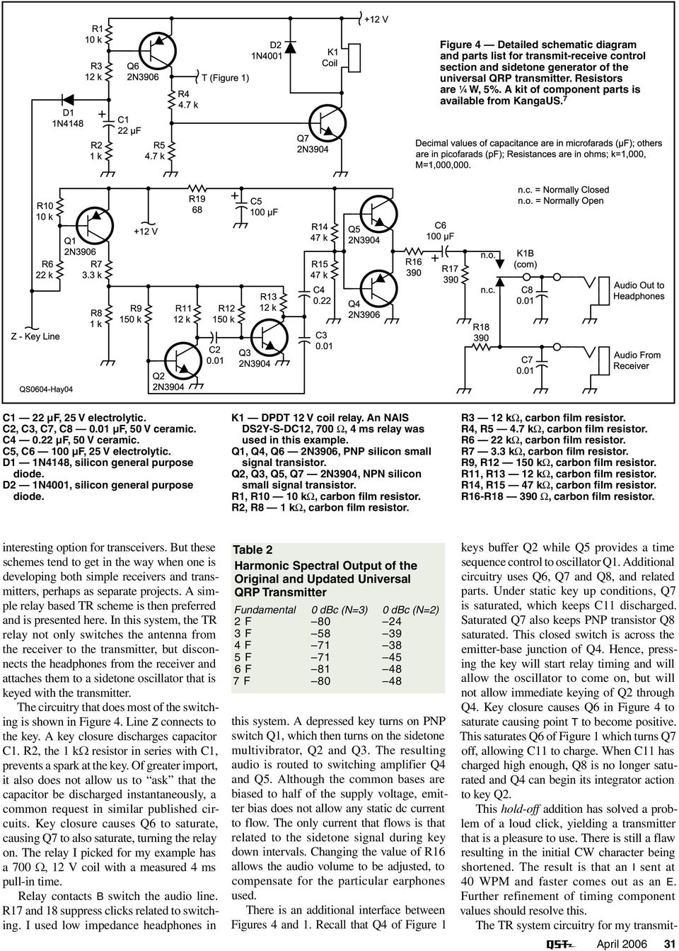 An Updated Universal Qrp Transmitter Pdf Simple Fm With 2n3904 D1 1n4148 Silicon General Purpose D2 1n4001 K1 Dpdt 12 V