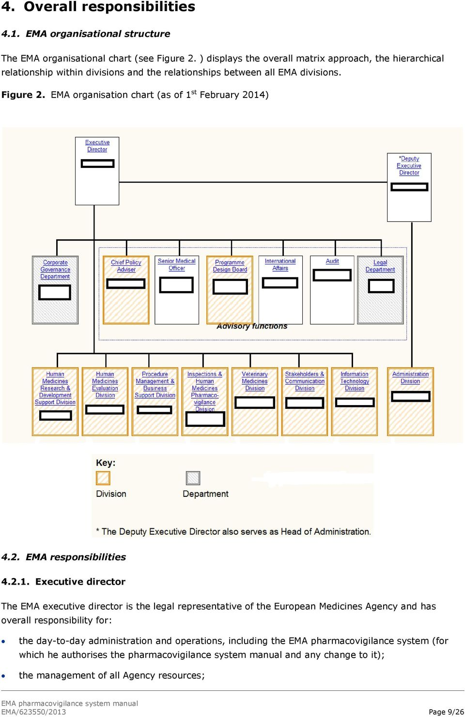 EMA organisation chart (as of 1
