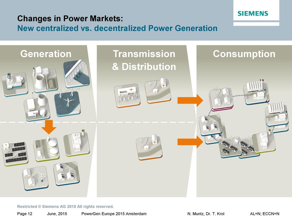 Transmission & Distribution Consumption Page