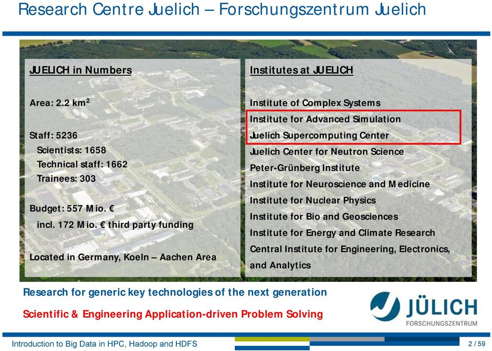third party funding Located in Germany, Koeln Aachen Area Institute of Complex Systems Institute for Advanced Simulation Juelich Supercomputing Center Juelich Center for Neutron Science