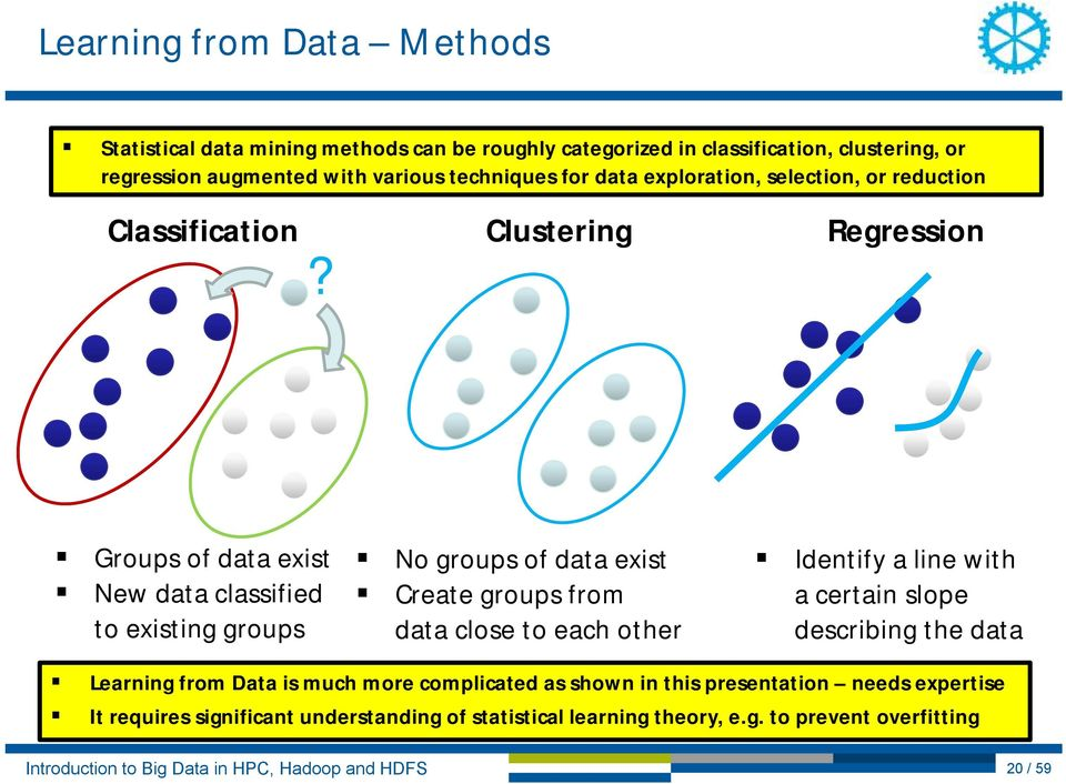 Clustering Regression Groups of data exist New data classified to existing groups No groups of data exist Create groups from data close to each other