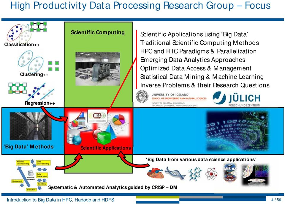 Data Access & Management Statistical Data Mining & Machine Learning Inverse Problems & their Research Questions Regression++ Big Data