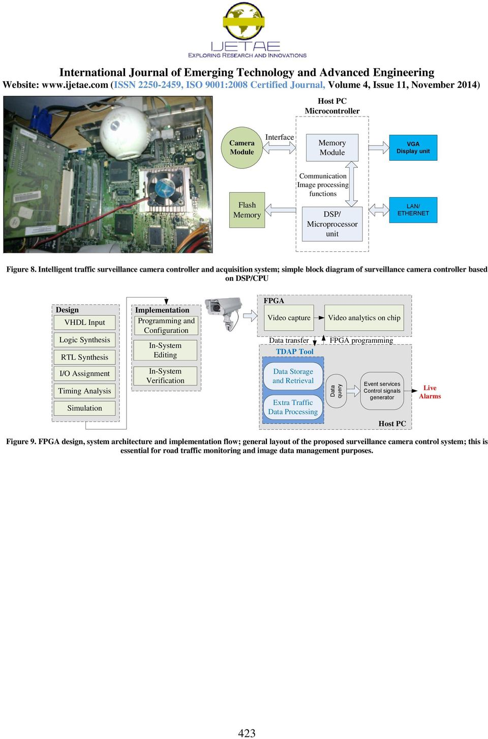 Implementation Programming and Configuration In-System Editing FPGA Video capture Data transfer TDAP Tool Video analytics on chip FPGA programming I/O Assignment Timing Analysis Simulation In-System