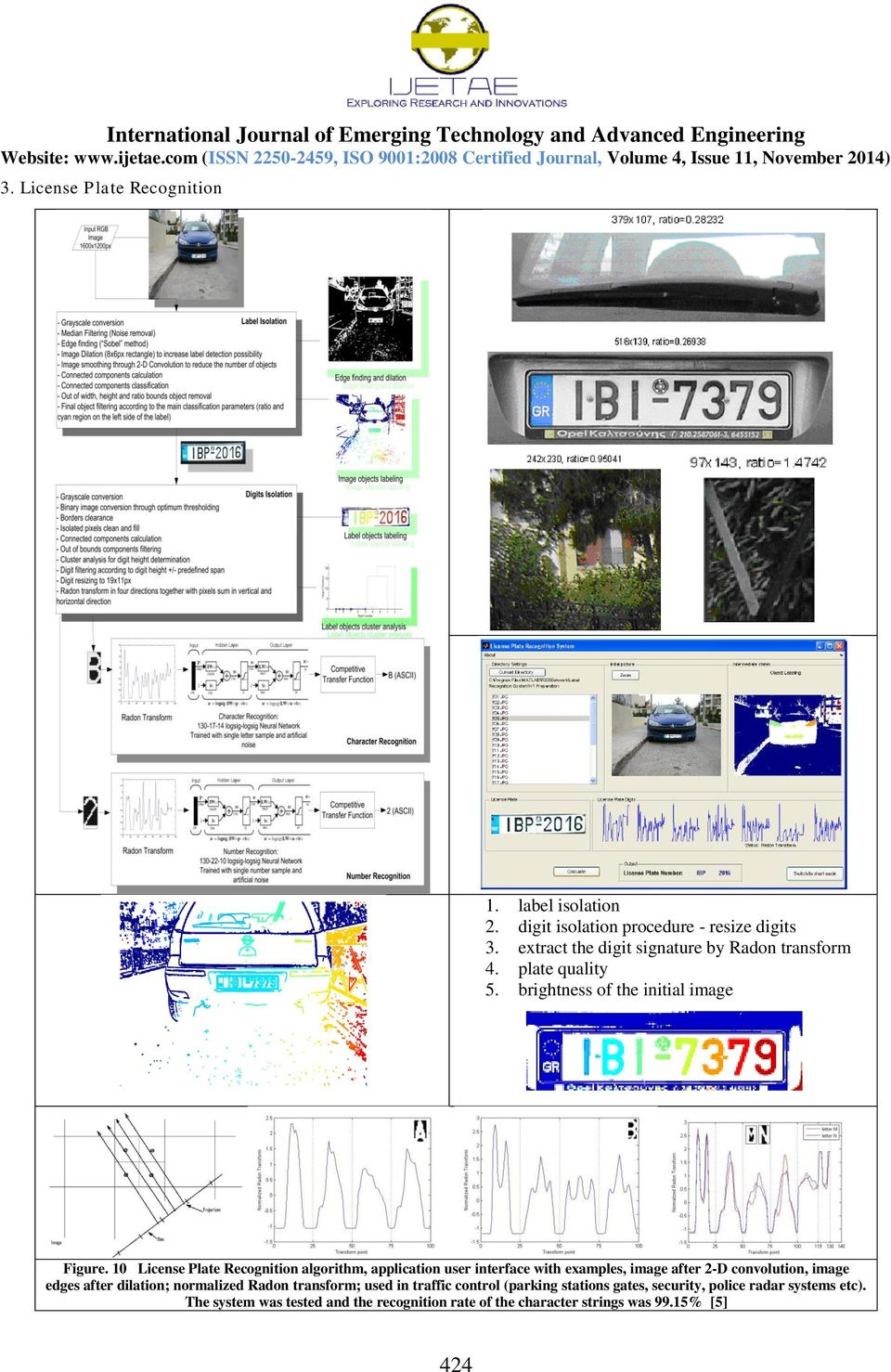 10 License Plate Recognition algorithm, application user interface with examples, image after 2-D convolution, image edges after