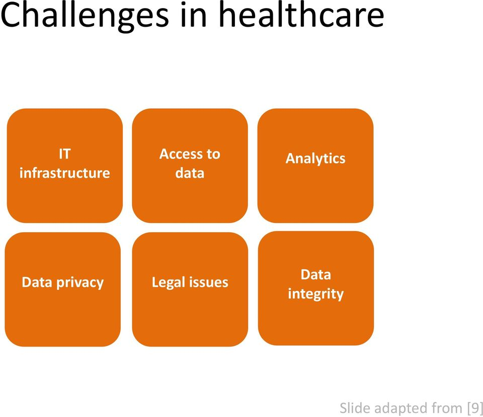 Analytics Data privacy Legal