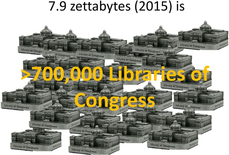 >700,000 Libraries of