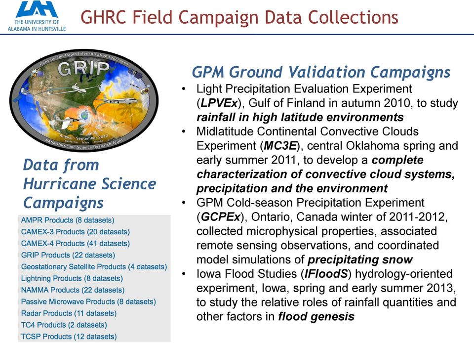 cloud systems, precipitation and the environment GPM Cold-season Precipitation Experiment (GCPEx), Ontario, Canada winter of 2011-2012, collected microphysical properties, associated remote sensing
