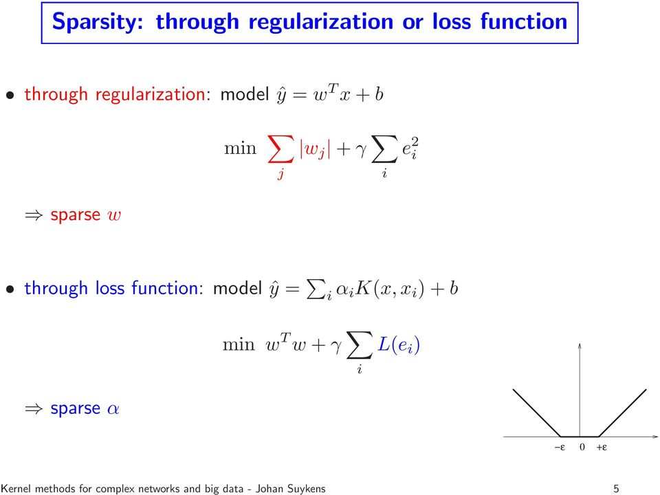 through loss function: model ŷ = i α ik(x, x i ) + b min w T w + γ i