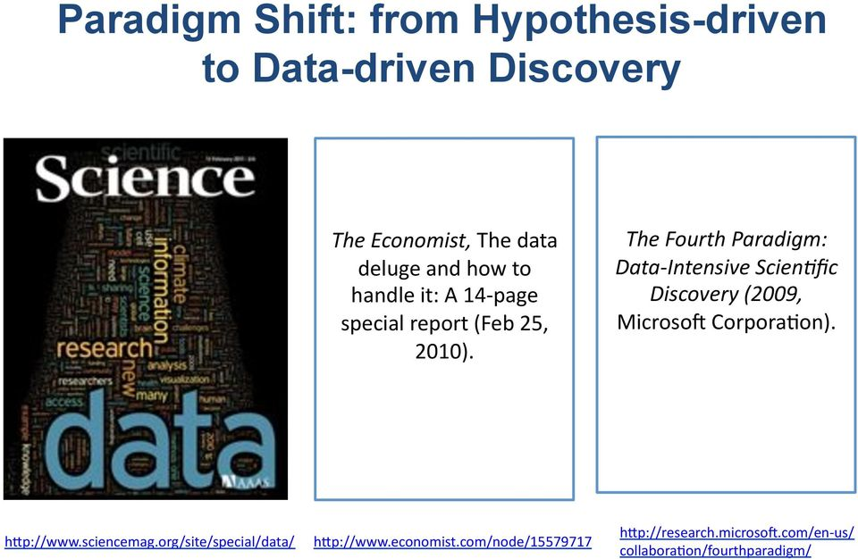 "++ + + + + + "" "" "" The""Fourth""Paradigm:"" Data!Intensive""Scien9fic"" Discovery""(2009,"" Microso7+Corpora1on)."
