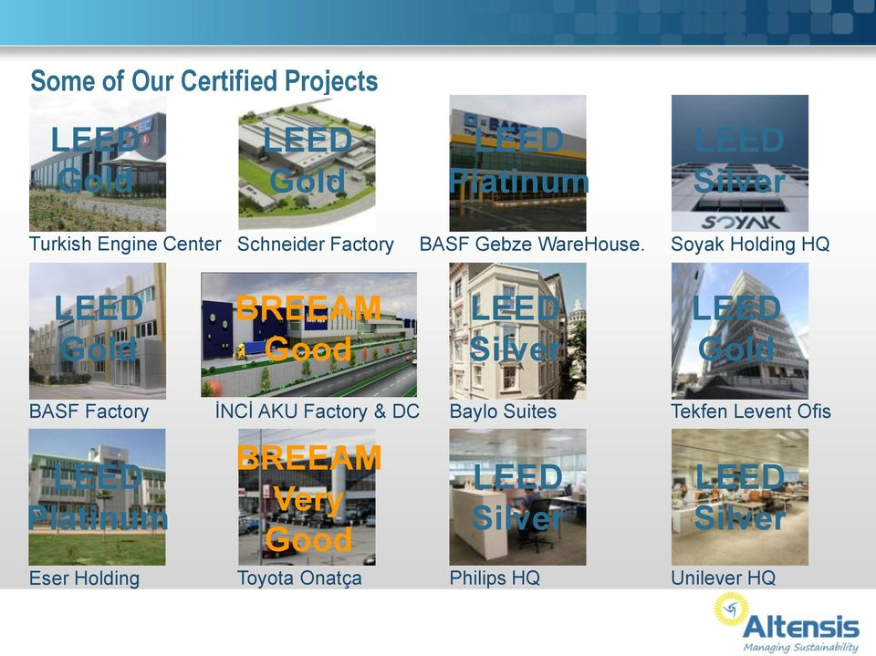 Soyak Holding HQ LEED Gold BREEAM Good LEED Silver LEED Gold BASF Factory LEED Platinum Eser
