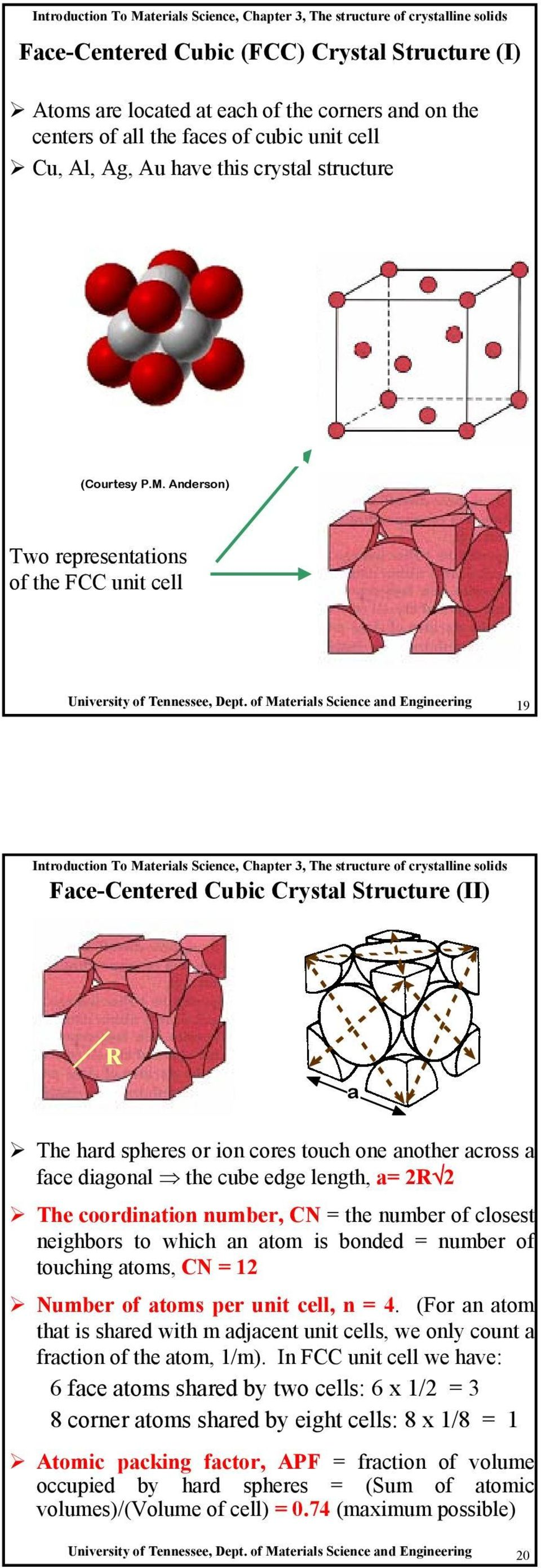 of Materials Science and Engineering 19 Face-Centered Cubic Crystal Structure (II) R a The hard spheres or ion cores touch one another across a face diagonal the cube edge length, a= 2R 2 The