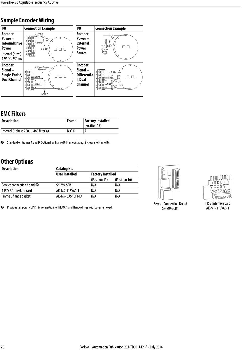 powerflex 755 wiring manual powerflex 70 wiring