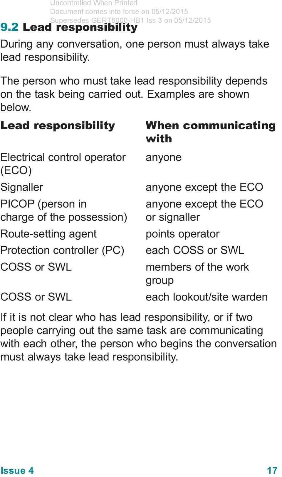 Lead responsibility When communicating with Electrical control operator anyone (ECO) Signaller anyone except the ECO PICOP (person in anyone except the ECO charge of the possession) or