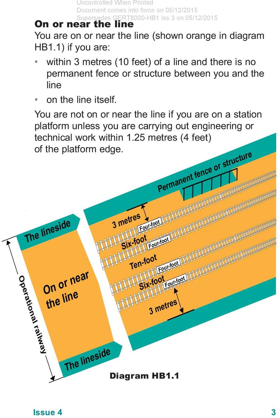 You are not on or near the line if you are on a station platform unless you are carrying out engineering or technical work within 1.