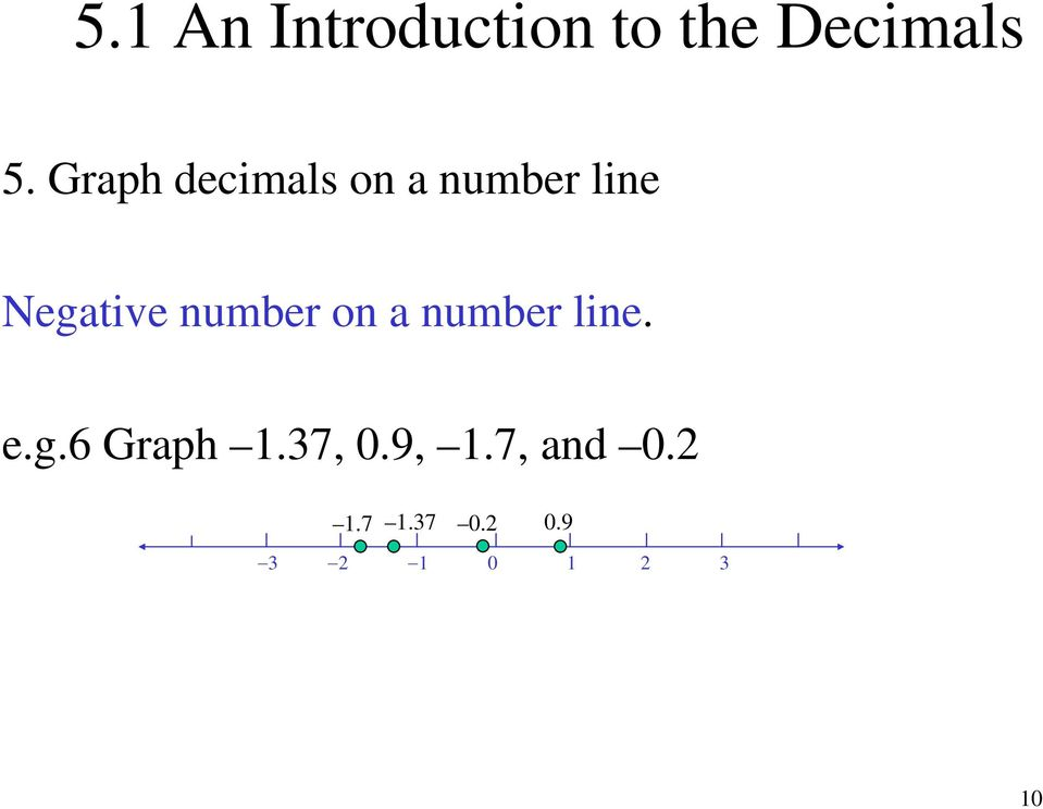 number on a number line. e.g.6 Graph 1.
