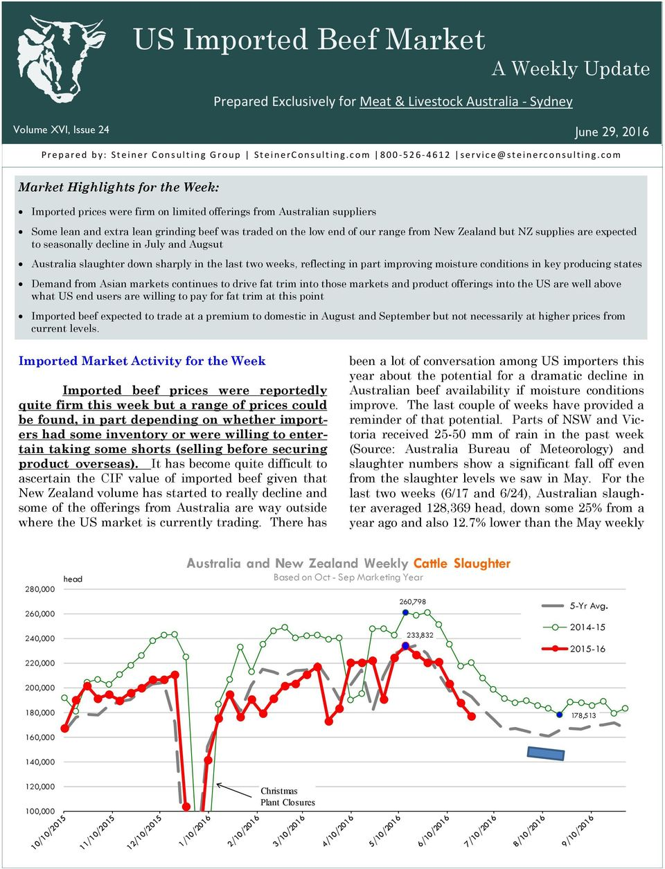 com Market Highlights for the Week: Imported prices were firm on limited offerings from Australian suppliers Some lean and extra lean grinding beef was traded on the low end of our range from New