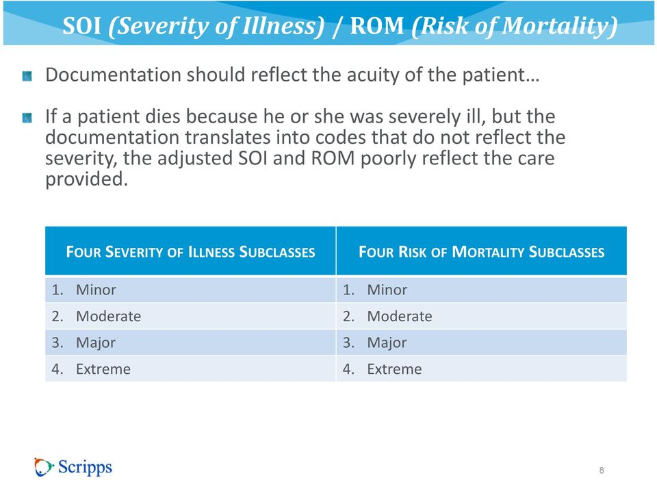 the severity, the adjusted SOI and ROM poorly reflect the care provided.