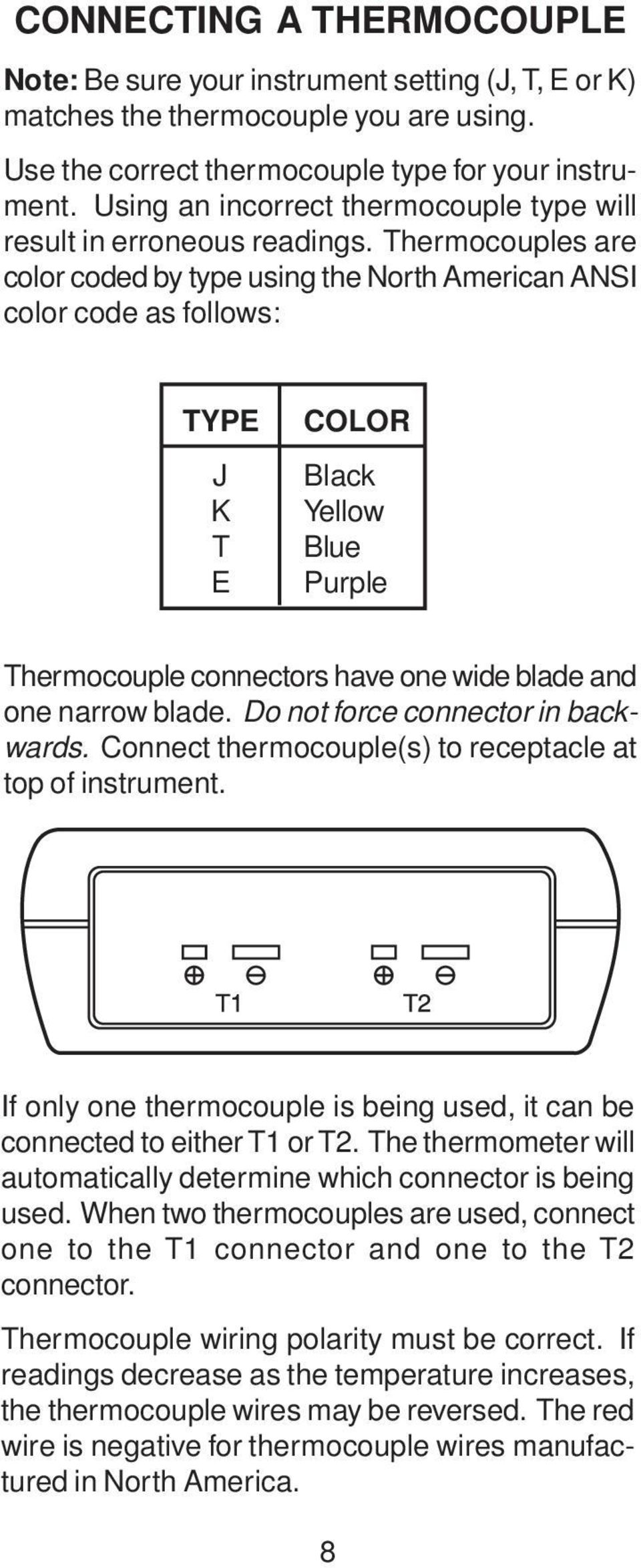 Unique Type J Thermocouple Wire Photo - Electrical System Block ...