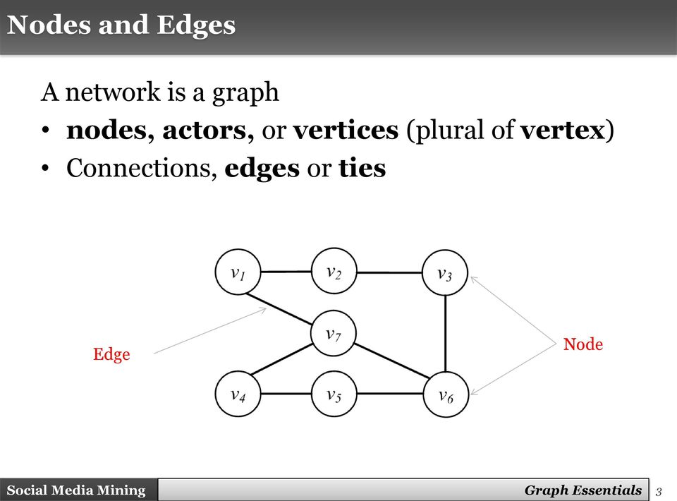 vertex) Connections, edges or ties Edge