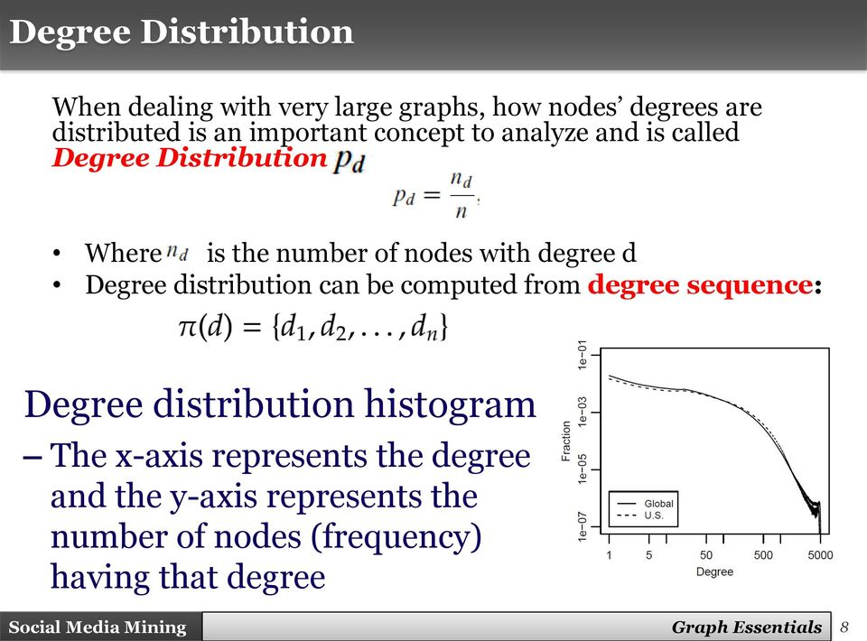 distribution can be computed from degree sequence: Degree distribution histogram The x-axis represents the