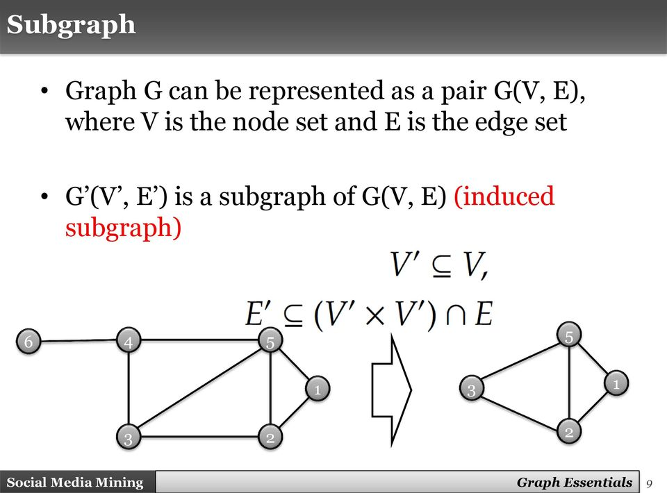 (V, E ) is a subgraph of G(V, E) (induced subgraph) 6
