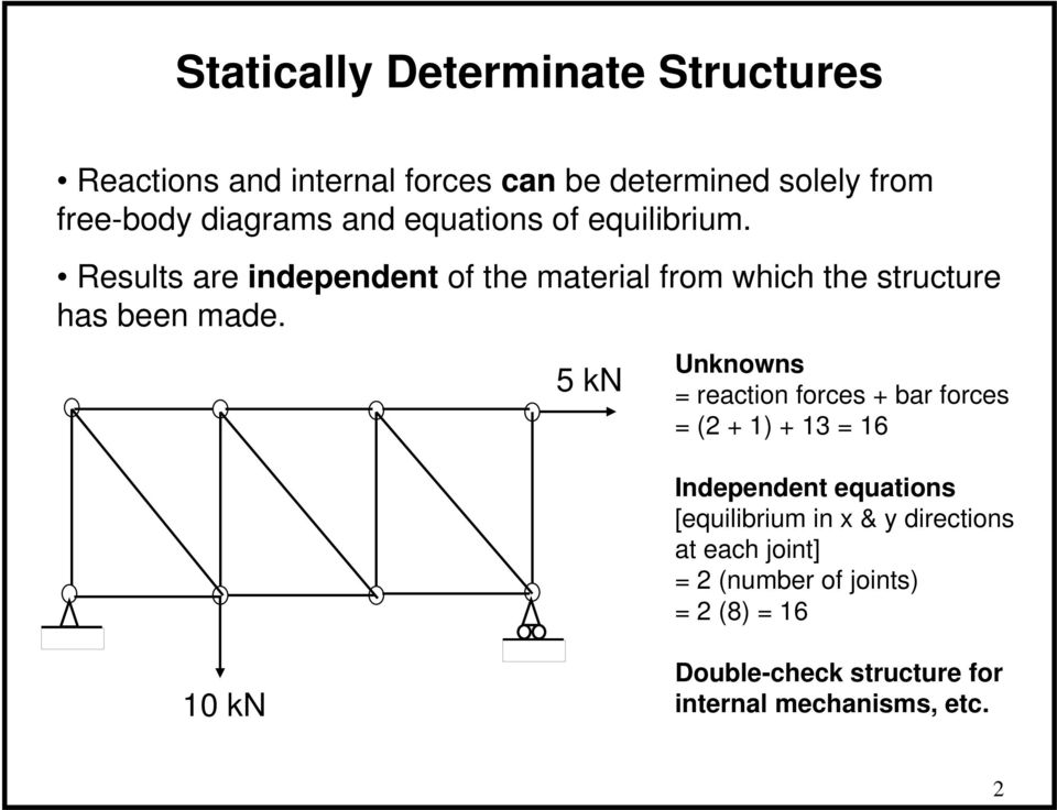 Results are independent of the material from which the structure has been made.