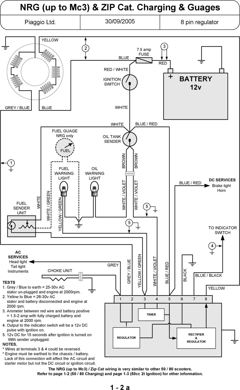 Piaggio Nrg Mc3 Wiring Diagram