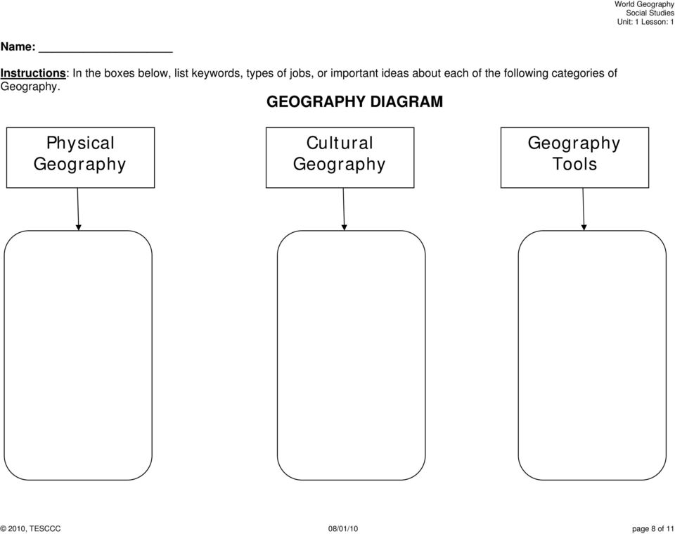 Introduction To Geography PDF
