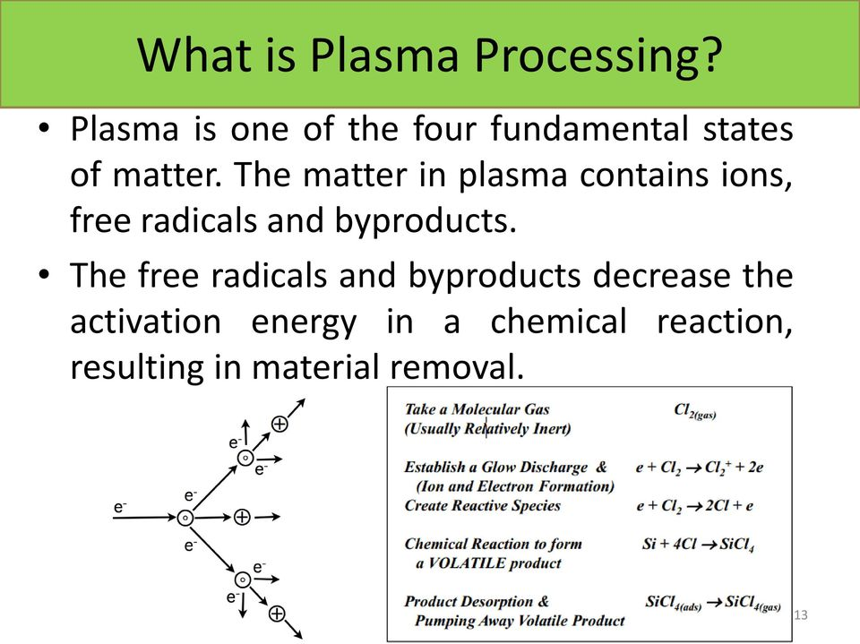 The matter in plasma contains ions, free radicals and byproducts.