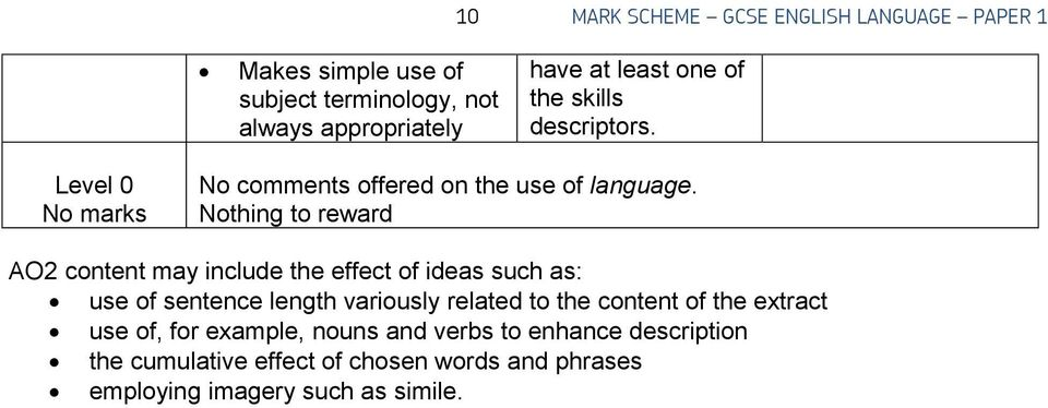 Nothing to reward AO2 content may include the effect of ideas such as: use of sentence length variously related to the