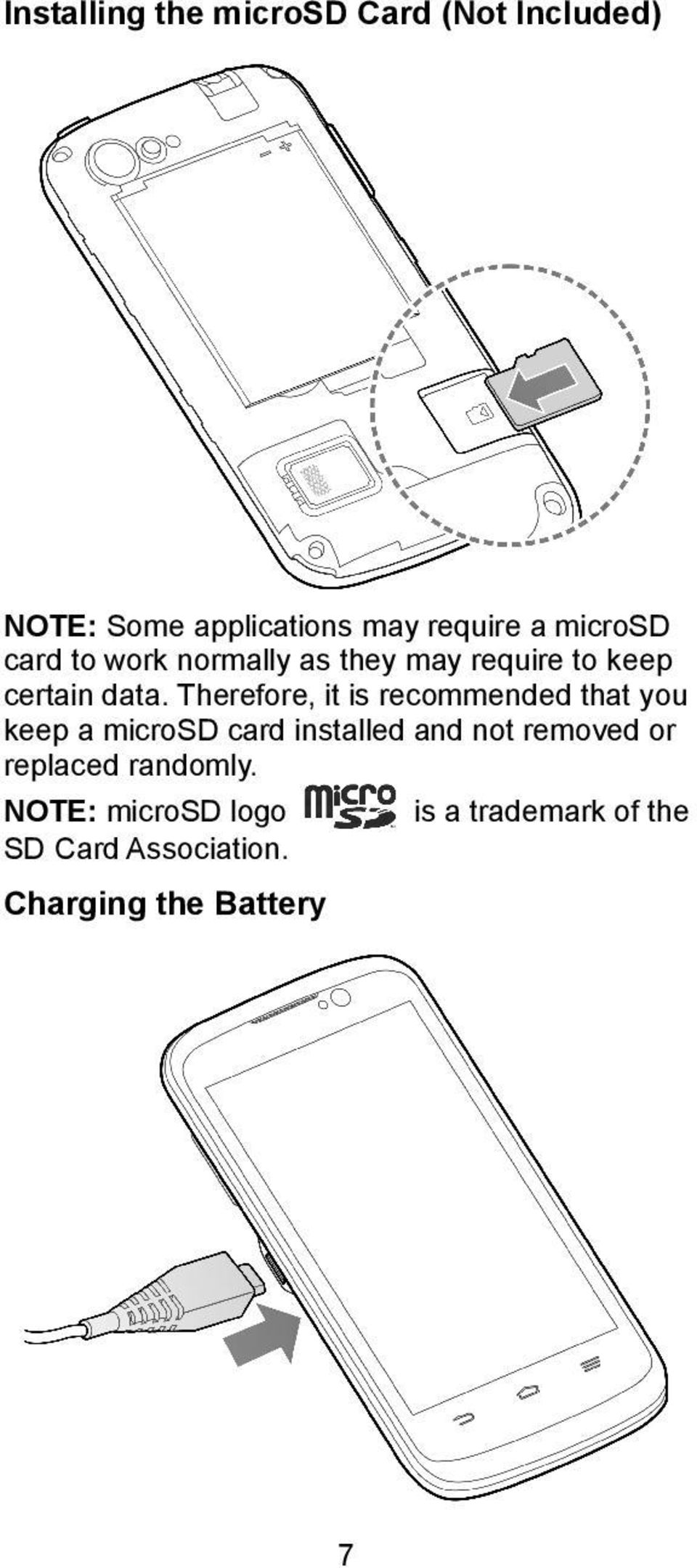 Therefore, it is recommended that you keep a microsd card installed and not removed