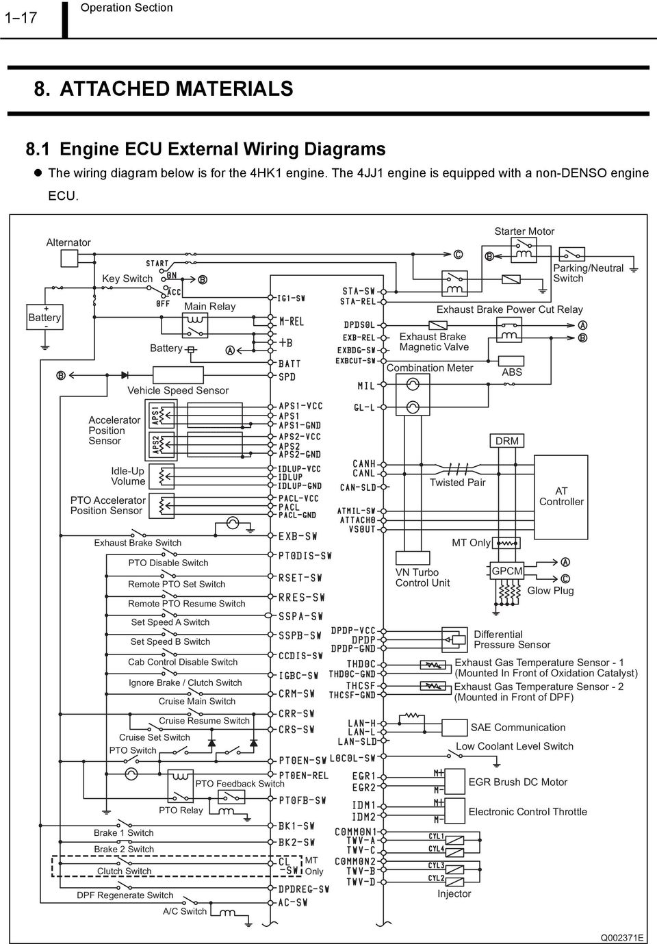 common rail system crs service manual operation pdf wiring diagram below is for the 4hk1 engine