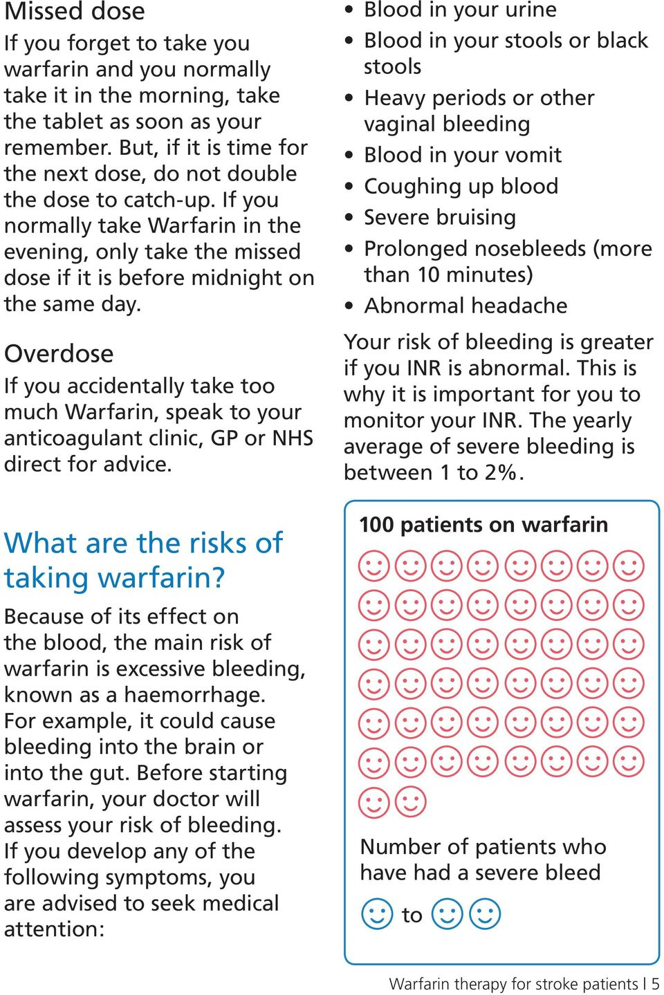Overdose If you accidentally take too much Warfarin, speak to your anticoagulant clinic, GP or NHS direct for advice. What are the risks of taking warfarin?