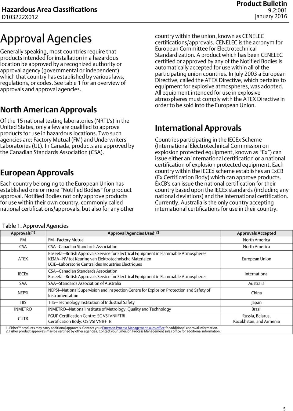 See table 1 for an overview of approvals and approval agencies.