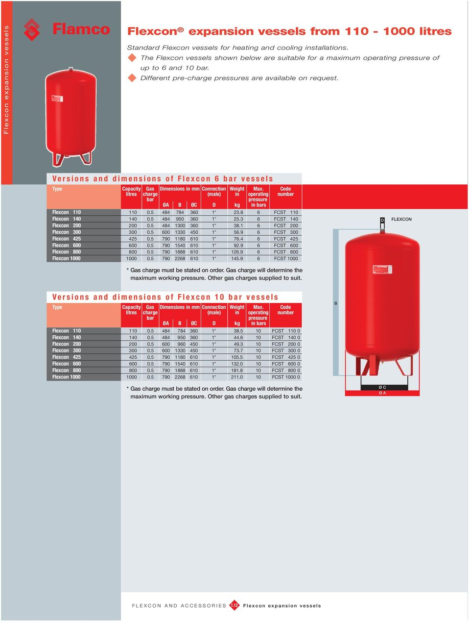 Versions and dimensions of Flexcon 6 bar vessels Type Capacity Gas Dimensions in mm Connection Weight Max.