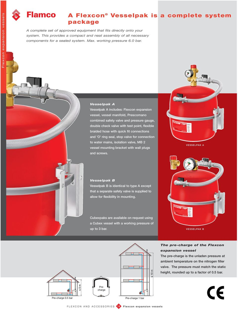 Vesselpak A Vesselpak A includes: Flexcon expansion vessel, vessel manifold, Prescomano combined safety valve and pressure gauge, double check valve with test point, flexible braided hose with quick