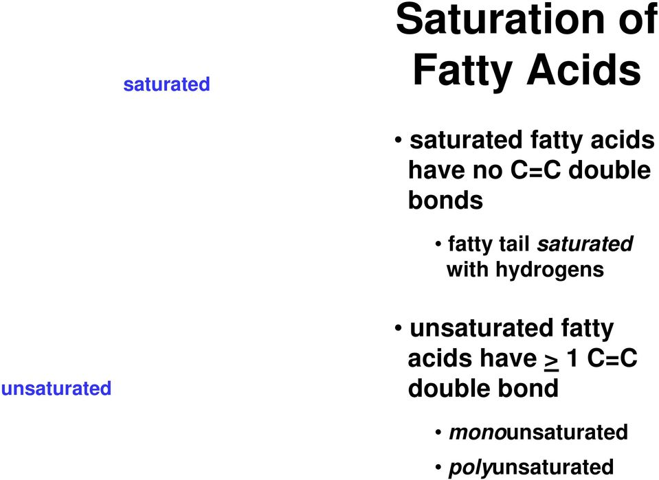 with hydrogens unsaturated unsaturated fatty acids