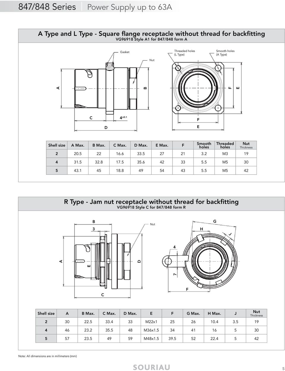 1 45 18.8 49 54 43 5.5 M5 42 Thickness R Type - Jam nut receptacle without thread for backfitting V96918 Style for 847/848 form R 3 H J 4 7 Shell size Max. Max. Max. Max. H Max.