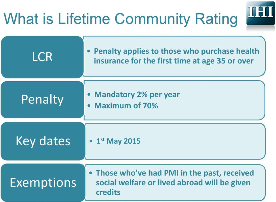 per year Maximum of 70% Key dates 1 st May 2015 Exemptions Those who ve had