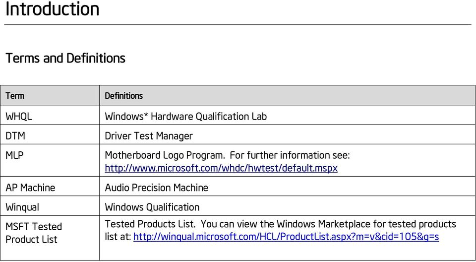 microsoft.com/whdc/hwtest/default.mspx Audio Precision Machine Windows Qualification Tested Products List.